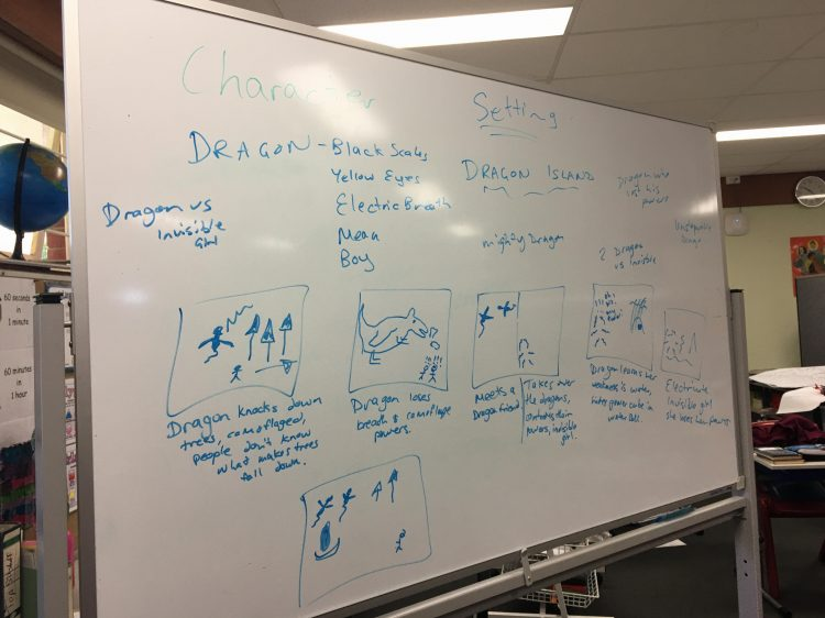 Whiteboard with blue text and images of Electric Dragon story outline.